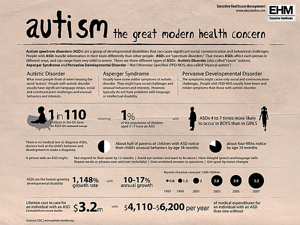 Autistic-Child-Infographic1